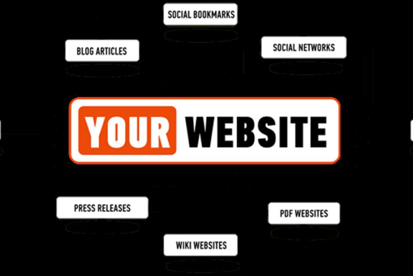 fort lauderdale seo agency link building fl ket-go digital media